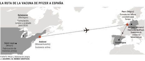 В Испании вакцинация начинается сегодня